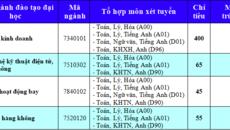Điểm chuẩn Học viện Hàng không Việt Nam
