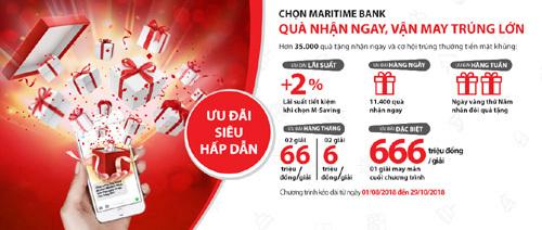 Hàng nghìn quà tặng mỗi ngày dịp sinh nhật Maritime Bank