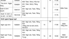 Điểm chuẩn 2018 ĐH Dân lập Hải Phòng, ĐH Thăng Long, ĐH Đại Nam