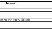 Điểm chuẩn Trường ĐH Kinh tế (ĐHQG Hà Nội) thuộc tốp cao các trường