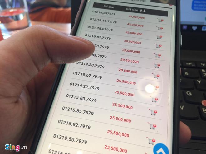 Sim 11 số tăng giá tới 10 lần, găm hàng kiếm lãi đậm