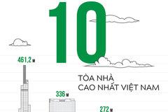 10 tòa nhà cao nhất Việt Nam