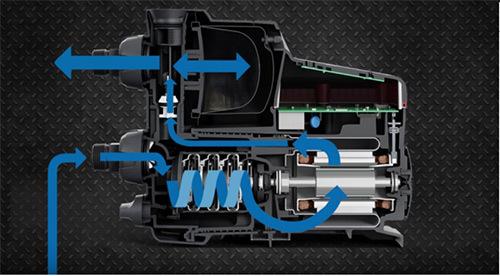 Scala 2 - máy bơm thông minh nhất thế giới của Grundfos