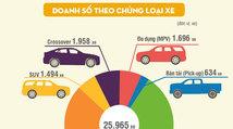 Toyota và Hyundai: Cuộc chiến xe Nhật - xe Hàn chính thức bắt đầu