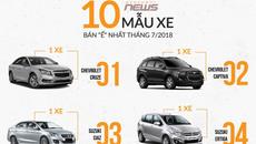 10 mẫu xe 'ế ẩm' nhất trong tháng 7/2018