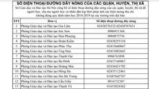 Hà Nội công bố 31 đường dây nóng tiếp nhận phản ánh lạm thu