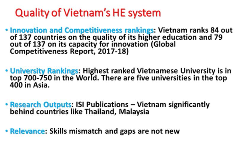 'Giáo dục đại học Việt Nam có thể thuộc nhóm 80/196 của thế giới'