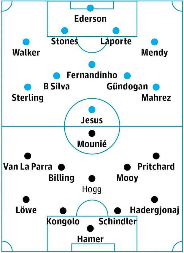Kèo Man City vs Huddersfield: Dội mưa bàn thắng