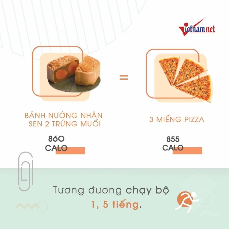 bánh trung thu,giảm cân,tăng cân