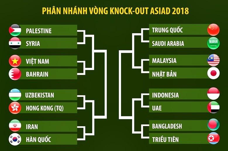 U23 Việt Nam,Lịch thi đấu bóng đá