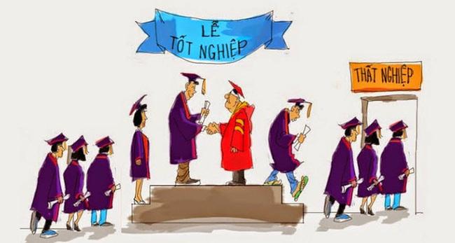 Thất nghiệp,Cử nhân,Sinh viên,Học nghề,Giáo dục đại học