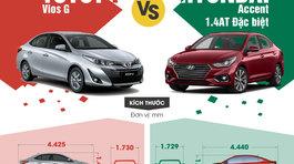 Mua xe gia đình chọn Toyota Vios hay Hyundai Accent?