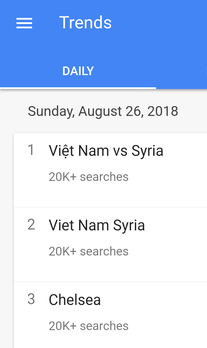 Tuyển U23 Việt Nam đấu Syria được tìm kiếm nhiều nhất trên Google