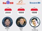 Baidu, Alibaba, Tencent đang dẫn dắt thị trường Big Data toàn cầu