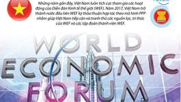 Các dấu mốc chính trong quan hệ Việt Nam và WEF
