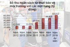 Đánh thuế xăng 8.000 đồng/lít: Quyết định mới nhất từ Bộ Tài chính