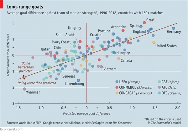 Bóng đá,U23,World Cup,Cầu thủ nổi tiếng