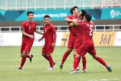 Bảng xếp hạng U23 Việt Nam tại vòng loại U23 châu Á 2020