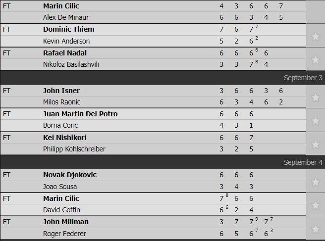 Federer bị tay vợt hạng 55 thế giới 'đá bay' khỏi US Open