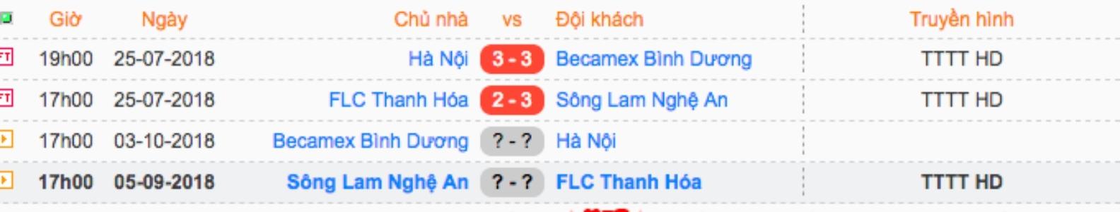 Bán kết Cúp QG, SLNA vs FLC Thanh Hoá: Cơ hội cuối