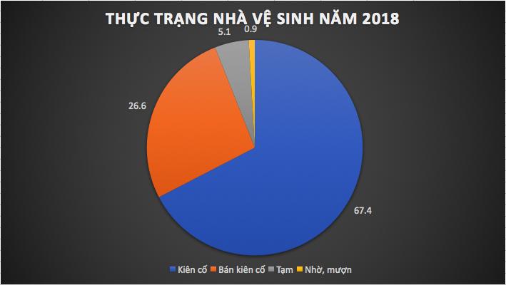 năm học 2018-2019,khai giảng