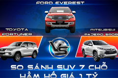 SUV 7 chỗ hầm hố giá 1 tỷ: So găng Ford Everest, Toyota Fortuner, Mitsubishi Pajero Sport