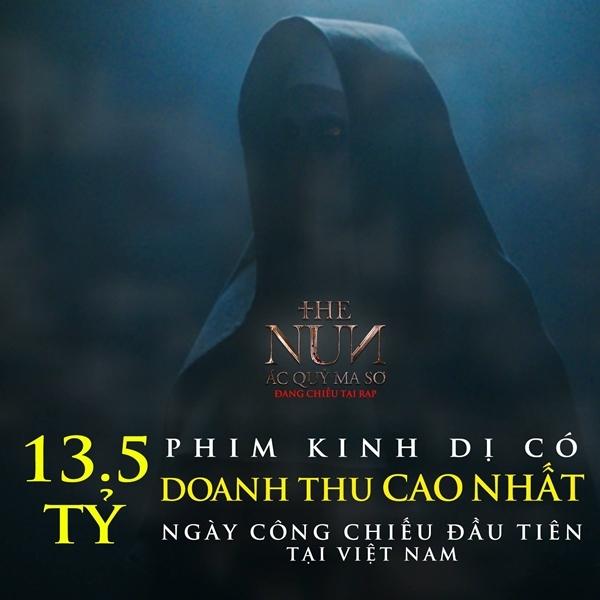The Nun lập kỷ lục có doanh thu mở màn cao nhất vũ trụ Conjuring.