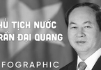 Chủ tịch nước Trần Đại Quang: Những dấu mốc cuộc đời