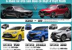 8 mẫu xe ô tô lần đầu có mặt ở Việt Nam