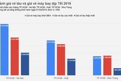 Giá vé tàu Tết 2019 ở đâu so với vé máy bay?