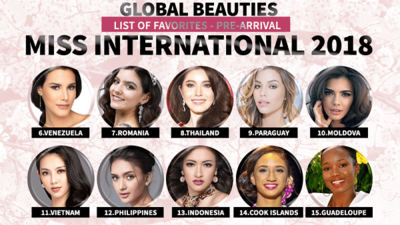 Thùy Tiên được đánh giá cao ở HH Quốc tế 2018