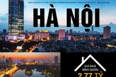 Hà Nội: giá nhà đất huyện Đan Phượng tăng 58%