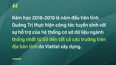 Quản lý giáo dục thời 4.0 ở Quảng Trị