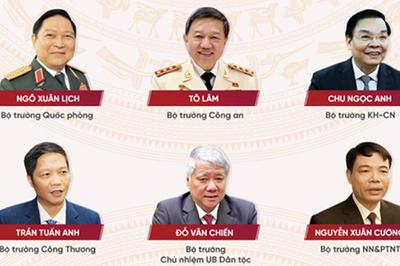 Kết quả lấy phiếu tín nhiệm các thành viên Chính phủ