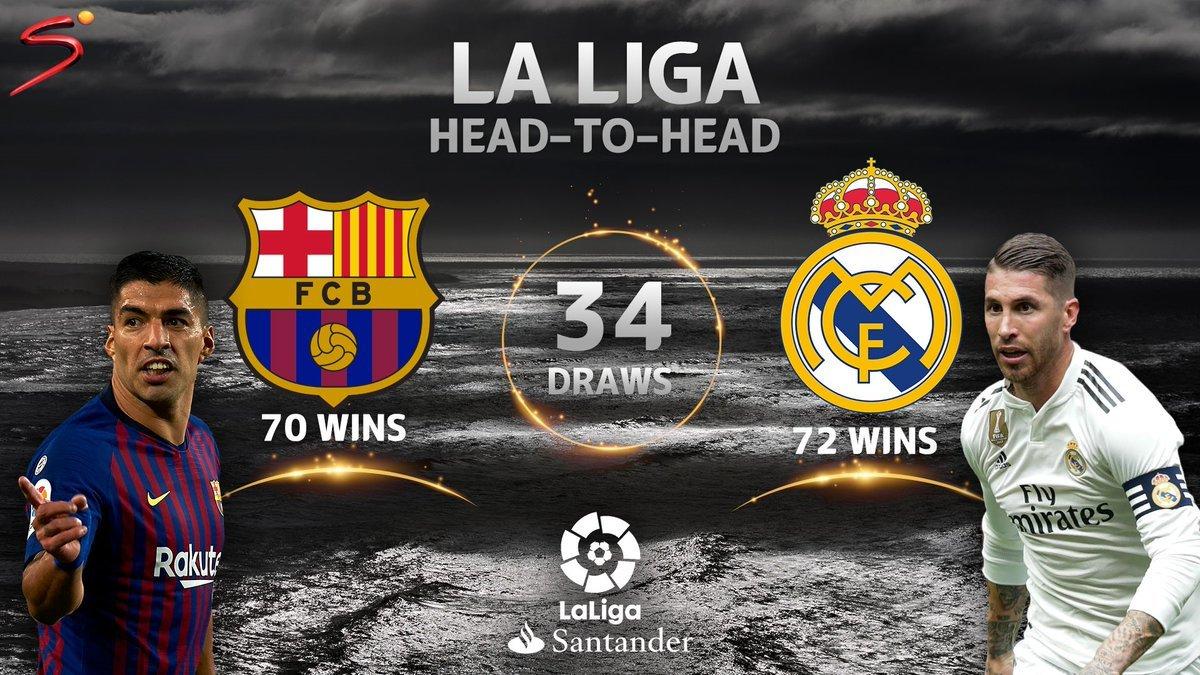 Thành tích đối đầu Barca và Real Madrid tại La Liga