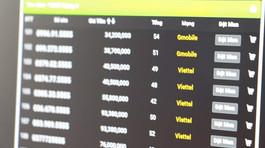 Đại lý sim số đẹp ôm lỗ trăm triệu vì Gmobile