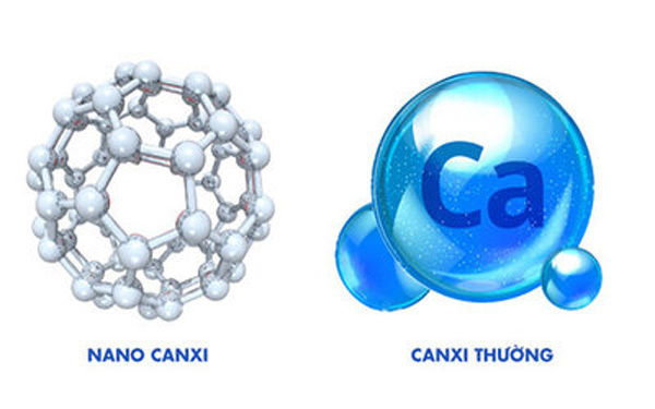 Kết quả hình ảnh cho nano Canxi