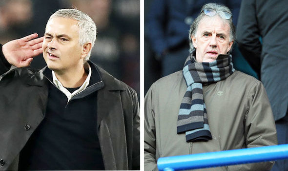 MU,Man City,Mourinho,Derby Manchester