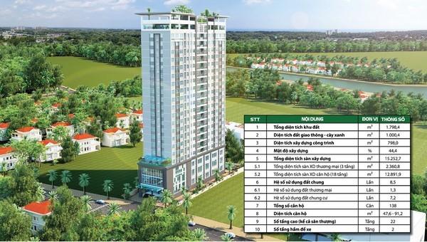 Dân Sài Gòn vung tiền tỷ mua nhà trên cỏ xanh