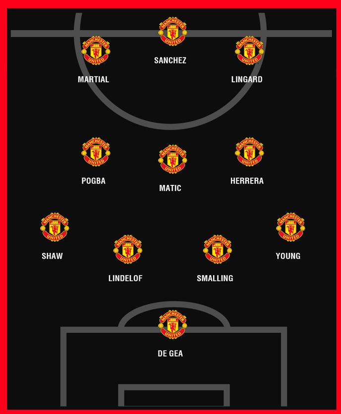 Derby Manchester: MU chiến Man City bằng đội hình nào?