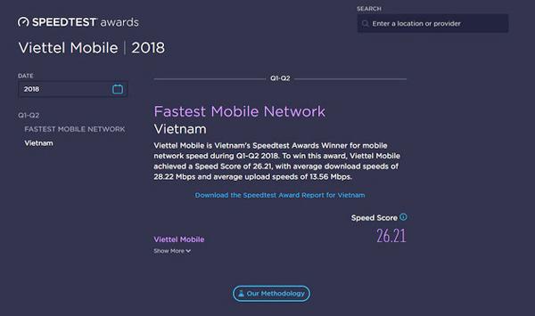 Lý do Speedtest trao cho Viettel giải Mạng di động nhanh nhất VN