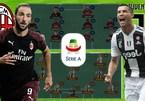 Trực tiếp Milan vs Juventus: Đại chiến ở San Siro