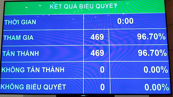 Hiệp định CPTPP,Nguyễn Văn Giàu,chống tham nhũng