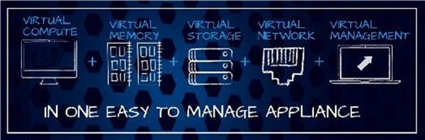Viettel IDC ra mắt dịch vụ Private Cloud nền tảng siêu hội tụ.
