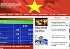 Hàng loạt trang web mạo danh lãnh đạo Quốc hội