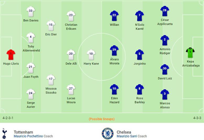 Tottenham vs Chelsea: Điệp vụ đánh sập Wembley