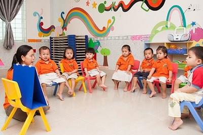 Quyền lợi của giáo viên mầm non khi nghỉ không lương