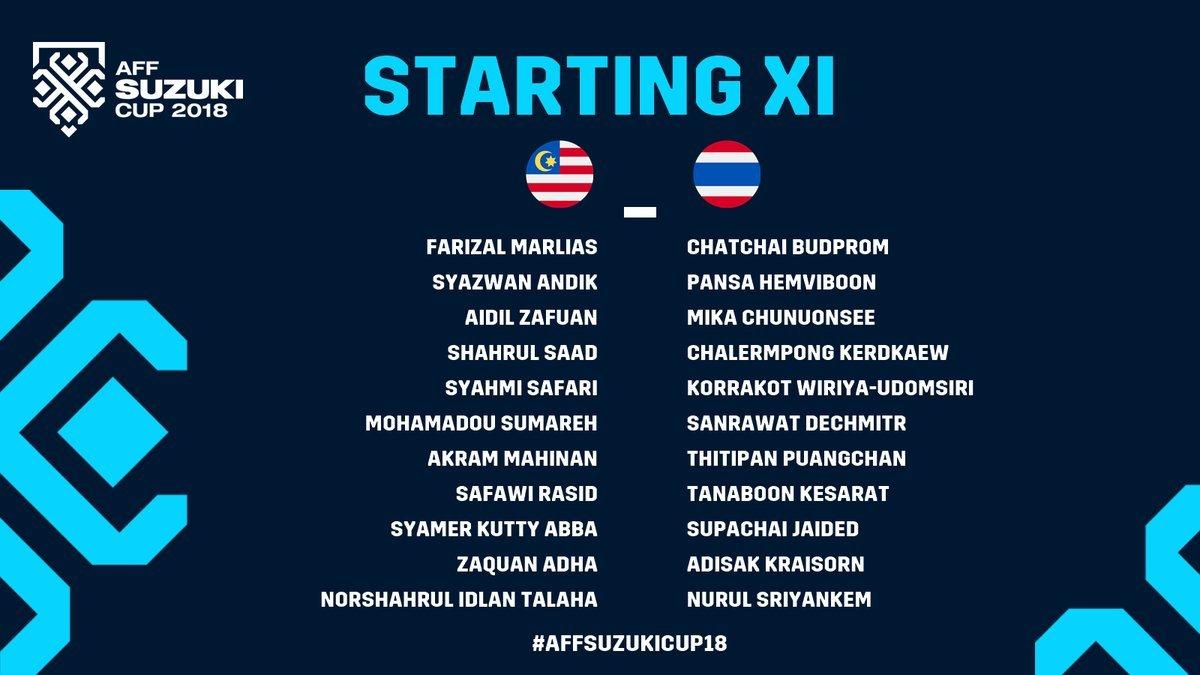 Đội hình Malaysia vs Thái Lan
