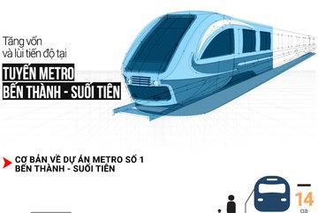Toàn cảnh tuyến metro thiếu nợ hơn 100 triệu USD ở TP.HCM