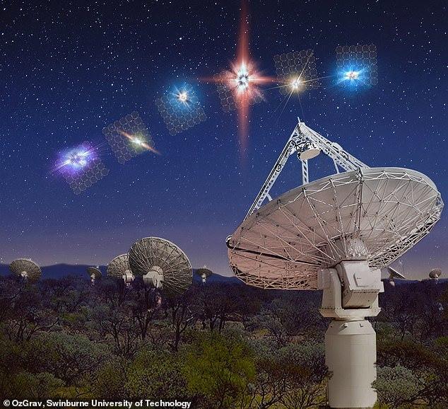 UFO,người ngoài hành tinh,thiên văn học,khoa học vũ trụ